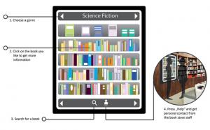 Bookshelf 2.0 - Arena for Books